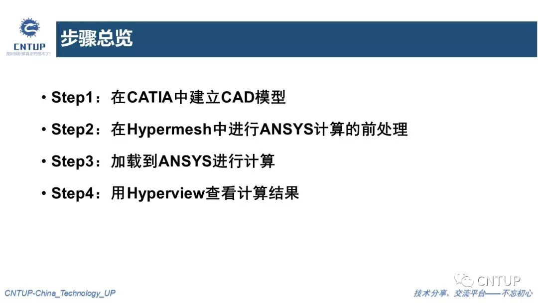 CATIA+Hypermesh+ANSYS+Hyperview的协作仿真35